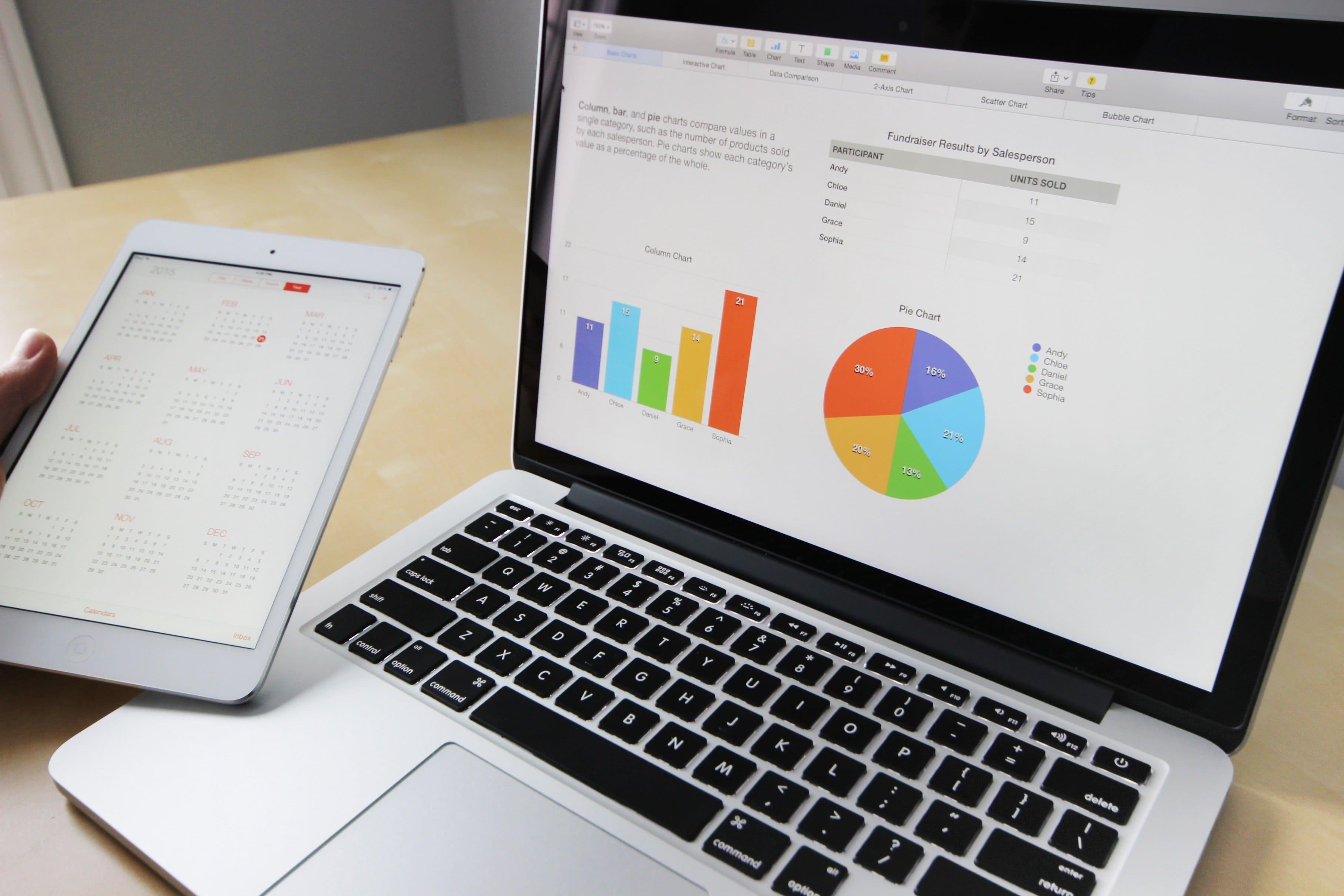 Usar dados no varejo